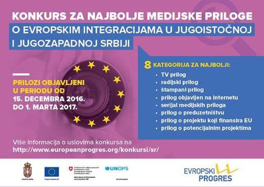 Објављен конкурс за најбољи медијски прилог о утицају евроинтеграција на живот становништва на југоистоку и југозападу Србије